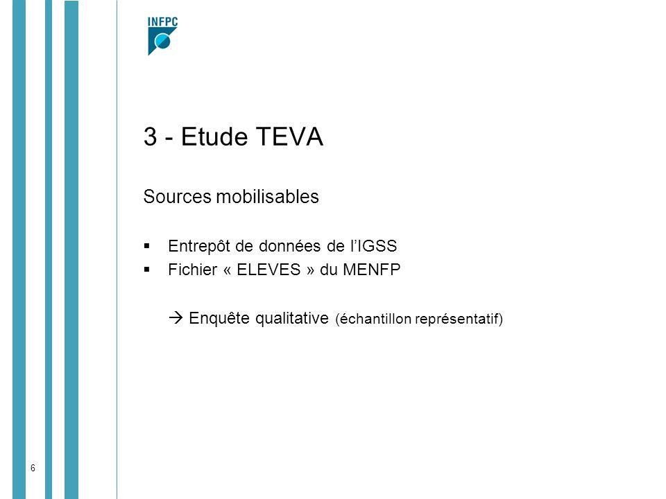 6 3 - Etude TEVA Sources mobilisables Entrepôt de données de lIGSS Fichier « ELEVES » du MENFP Enquête qualitative (échantillon représentatif)