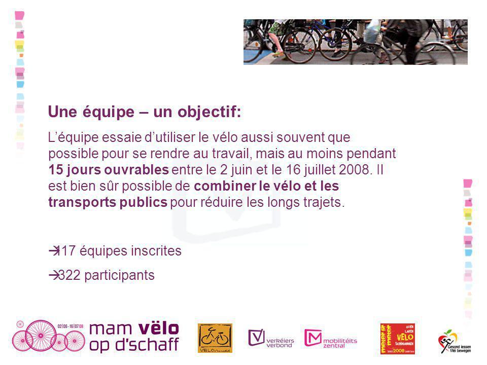 Une équipe – un objectif: Léquipe essaie dutiliser le vélo aussi souvent que possible pour se rendre au travail, mais au moins pendant 15 jours ouvrables entre le 2 juin et le 16 juillet 2008.
