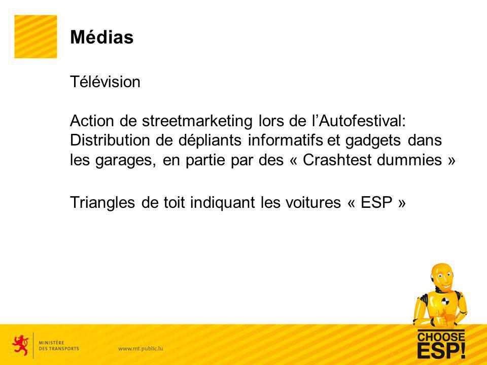 Médias Télévision Action de streetmarketing lors de lAutofestival: Distribution de dépliants informatifs et gadgets dans les garages, en partie par des « Crashtest dummies » Triangles de toit indiquant les voitures « ESP »