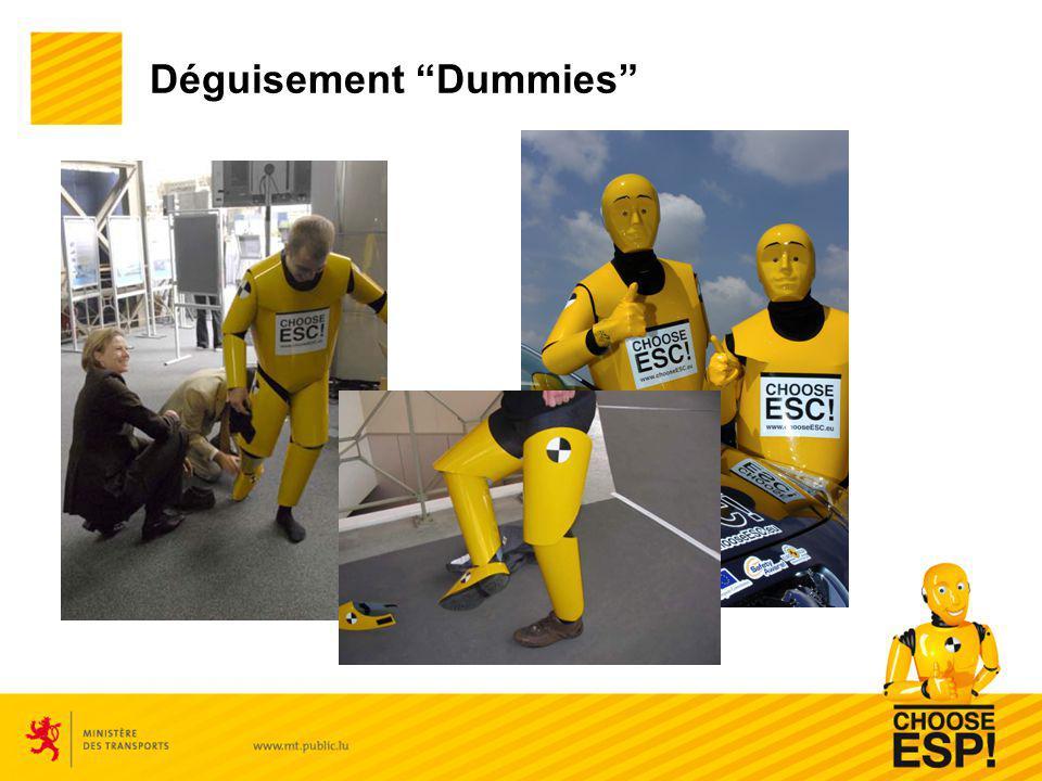 Déguisement Dummies