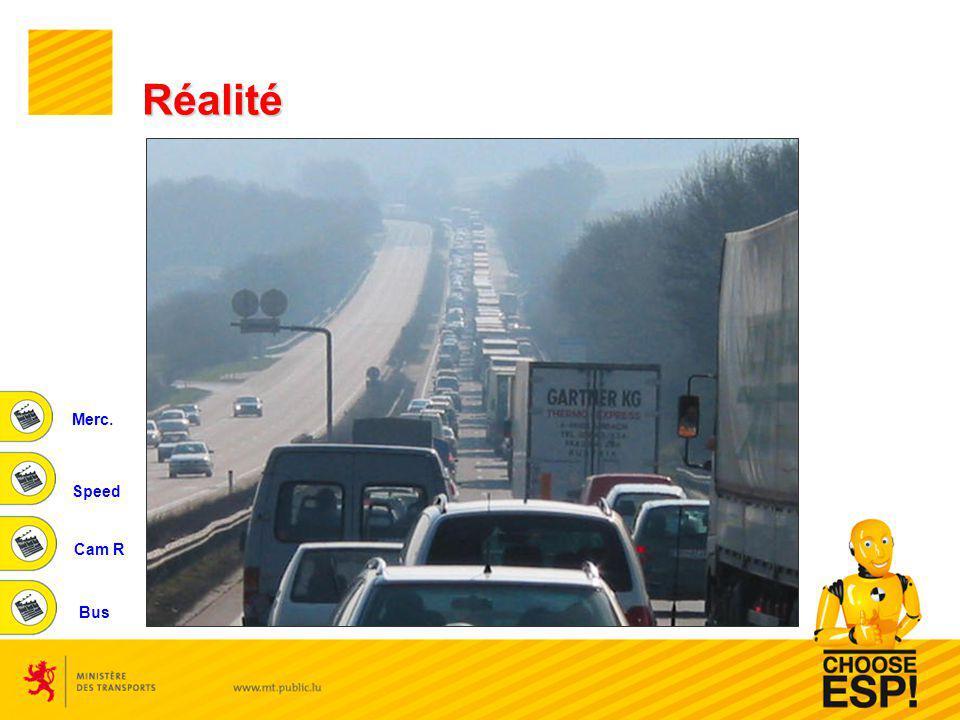 Réalité Stress Speed Bus Cam R Merc.