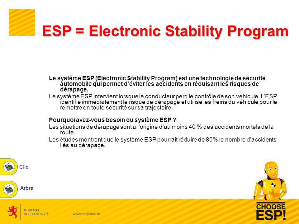 Le système ESP (Electronic Stability Program) est une technologie de sécurité automobile qui permet déviter les accidents en réduisant les risques de dérapage.