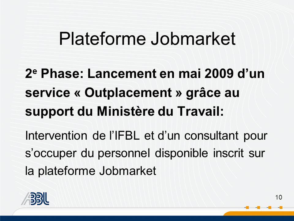 10 Plateforme Jobmarket 2 e Phase: Lancement en mai 2009 dun service « Outplacement » grâce au support du Ministère du Travail: Intervention de lIFBL et dun consultant pour soccuper du personnel disponible inscrit sur la plateforme Jobmarket