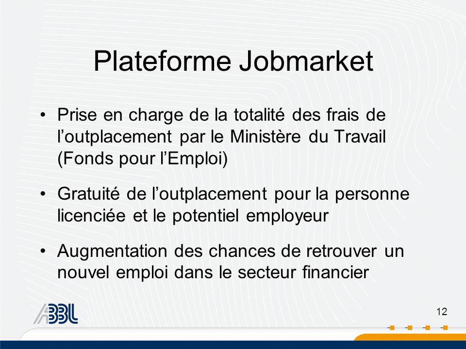 12 Plateforme Jobmarket Prise en charge de la totalité des frais de loutplacement par le Ministère du Travail (Fonds pour lEmploi) Gratuité de loutplacement pour la personne licenciée et le potentiel employeur Augmentation des chances de retrouver un nouvel emploi dans le secteur financier