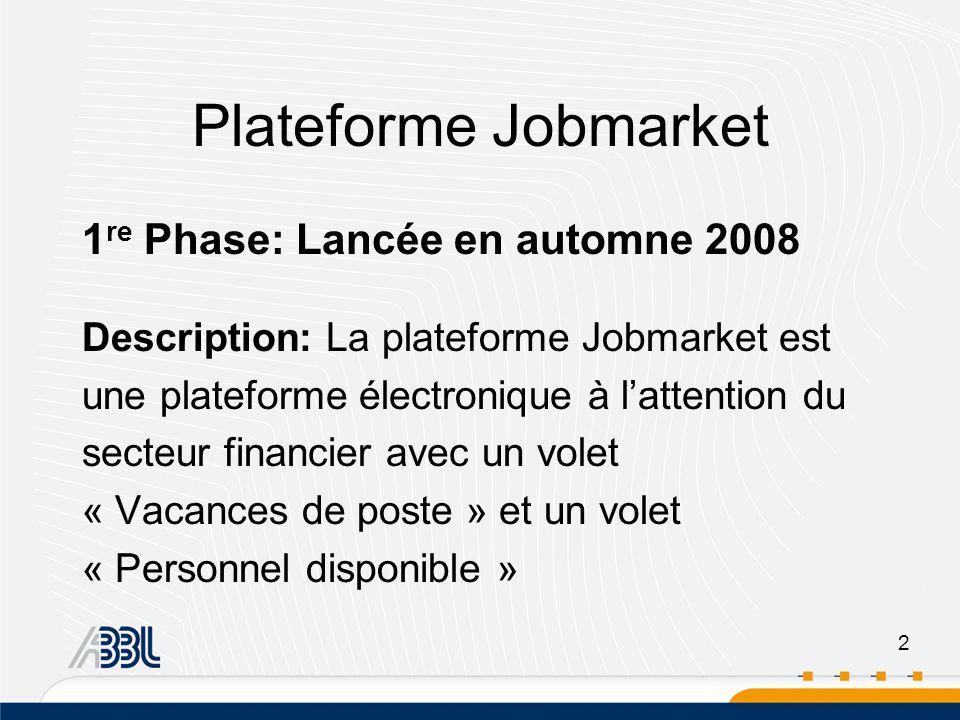 2 Plateforme Jobmarket 1 re Phase: Lancée en automne 2008 Description: La plateforme Jobmarket est une plateforme électronique à lattention du secteur financier avec un volet « Vacances de poste » et un volet « Personnel disponible »