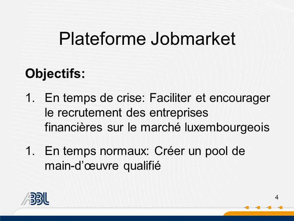 4 Objectifs: 1.En temps de crise: Faciliter et encourager le recrutement des entreprises financières sur le marché luxembourgeois 1.En temps normaux: Créer un pool de main-dœuvre qualifié Plateforme Jobmarket