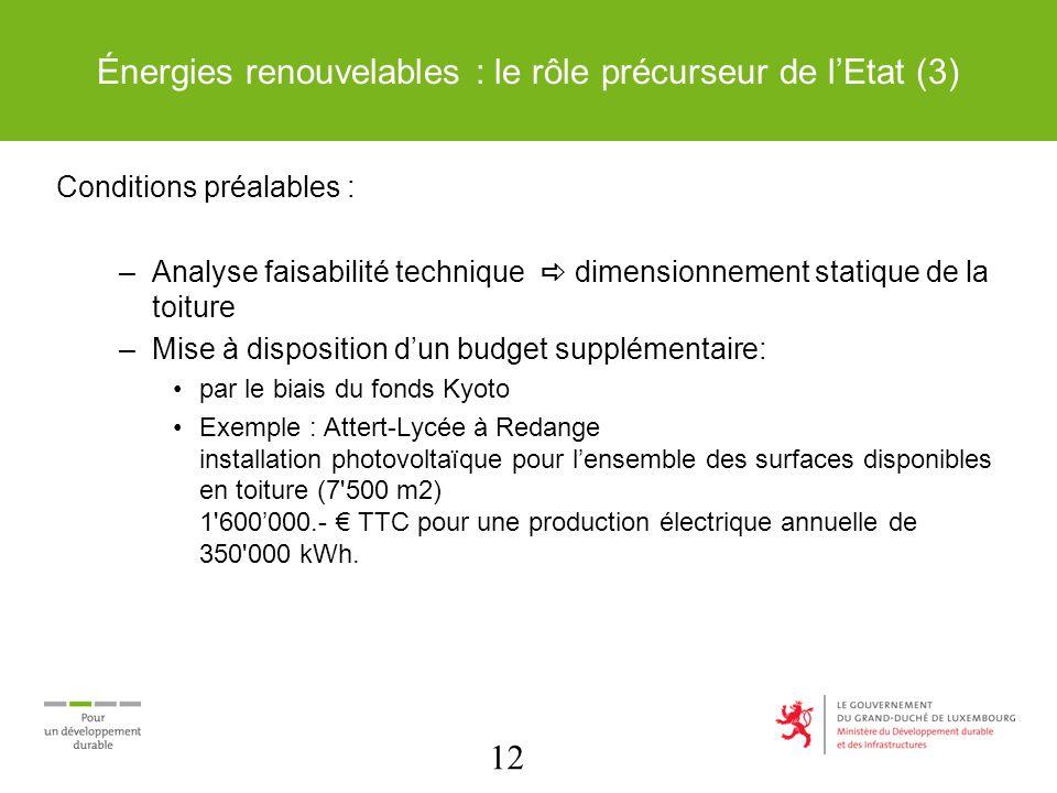 12 Énergies renouvelables : le rôle précurseur de lEtat (3) Conditions préalables : –Analyse faisabilité technique dimensionnement statique de la toit