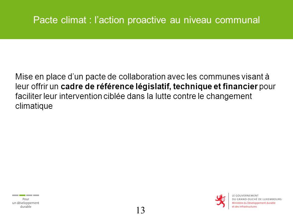 13 Pacte climat : laction proactive au niveau communal Mise en place dun pacte de collaboration avec les communes visant à leur offrir un cadre de référence législatif, technique et financier pour faciliter leur intervention ciblée dans la lutte contre le changement climatique
