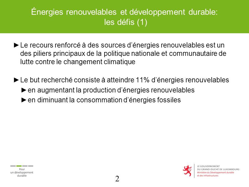 2 Énergies renouvelables et développement durable: les défis (1) Le recours renforcé à des sources dénergies renouvelables est un des piliers principa