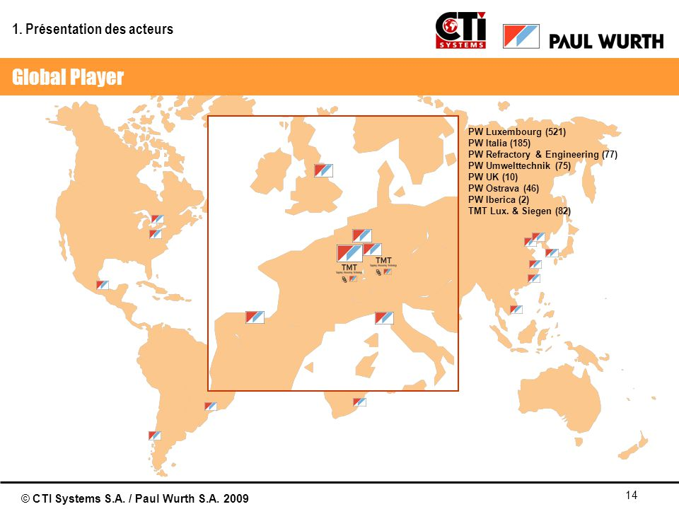 © CTI Systems S.A. / Paul Wurth S.A. 2009 14 PW Luxembourg (521) PW Italia (185) PW Refractory & Engineering (77) PW Umwelttechnik (75) PW UK (10) PW