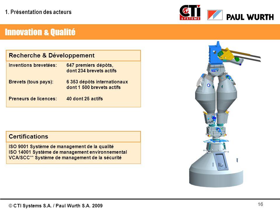 © CTI Systems S.A. / Paul Wurth S.A. 2009 16 Innovation & Qualité Certifications Recherche & Développement Inventions brevetées:647 premiers dépôts, d