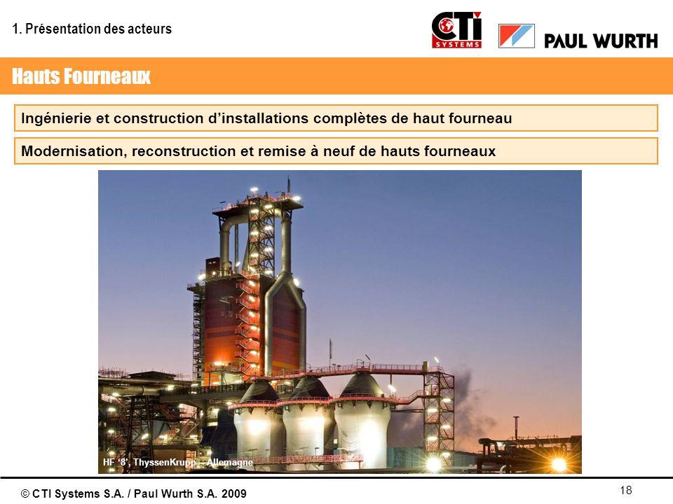 © CTI Systems S.A. / Paul Wurth S.A. 2009 18 Ingénierie et construction dinstallations complètes de haut fourneau Modernisation, reconstruction et rem