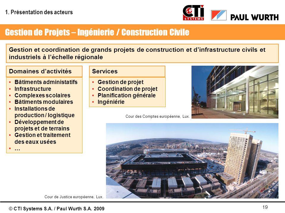 © CTI Systems S.A. / Paul Wurth S.A. 2009 19 Gestion et coordination de grands projets de construction et dinfrastructure civils et industriels à léch