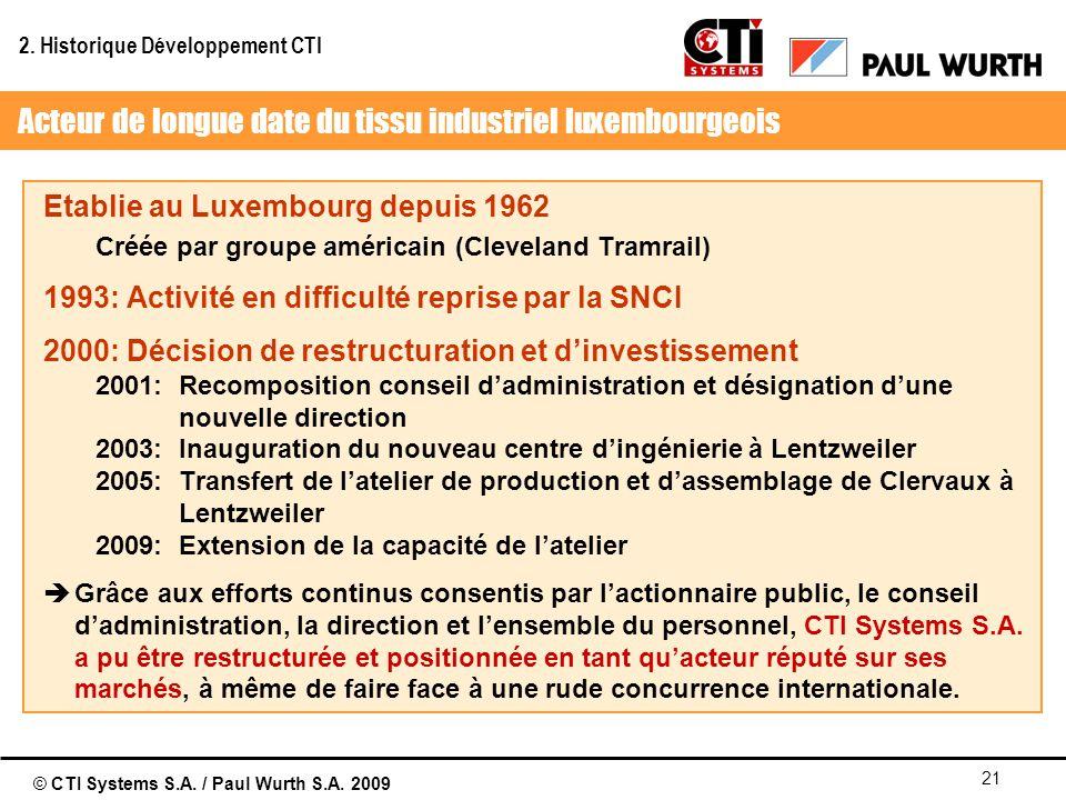 © CTI Systems S.A. / Paul Wurth S.A. 2009 21 Etablie au Luxembourg depuis 1962 Créée par groupe américain (Cleveland Tramrail) 1993: Activité en diffi