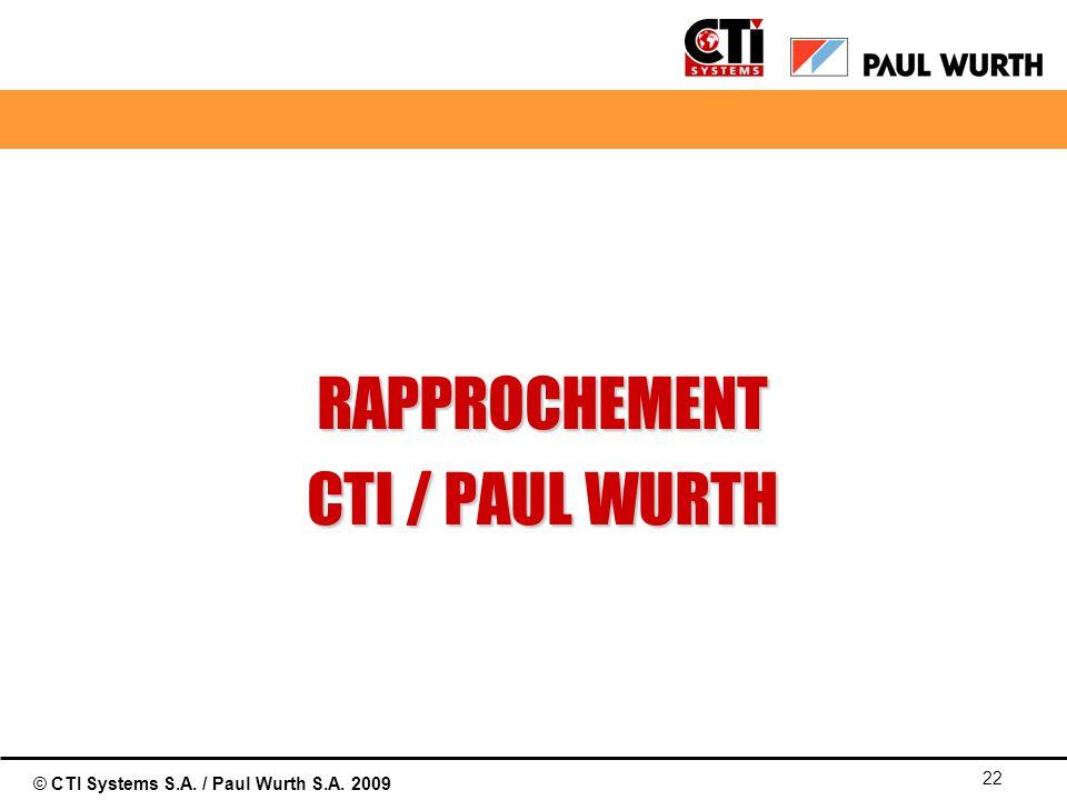 © CTI Systems S.A. / Paul Wurth S.A. 2009 22 RAPPROCHEMENT CTI / PAUL WURTH