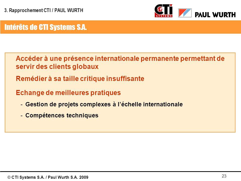 © CTI Systems S.A. / Paul Wurth S.A. 2009 23 Accéder à une présence internationale permanente permettant de servir des clients globaux Remédier à sa t