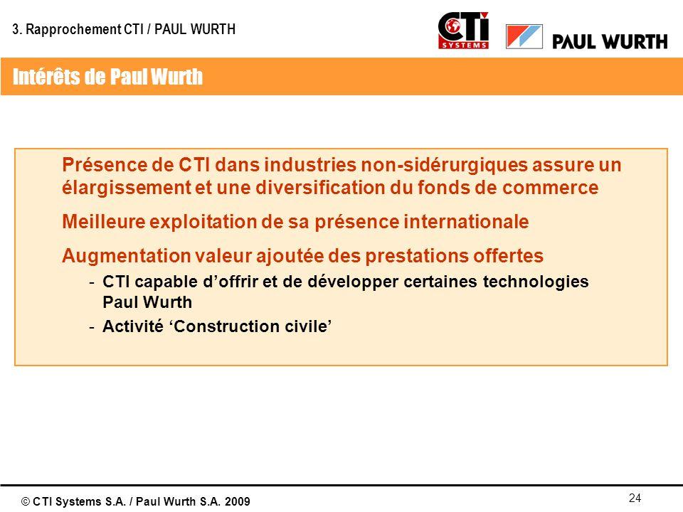 © CTI Systems S.A. / Paul Wurth S.A. 2009 24 Intérêts de Paul Wurth Présence de CTI dans industries non-sidérurgiques assure un élargissement et une d