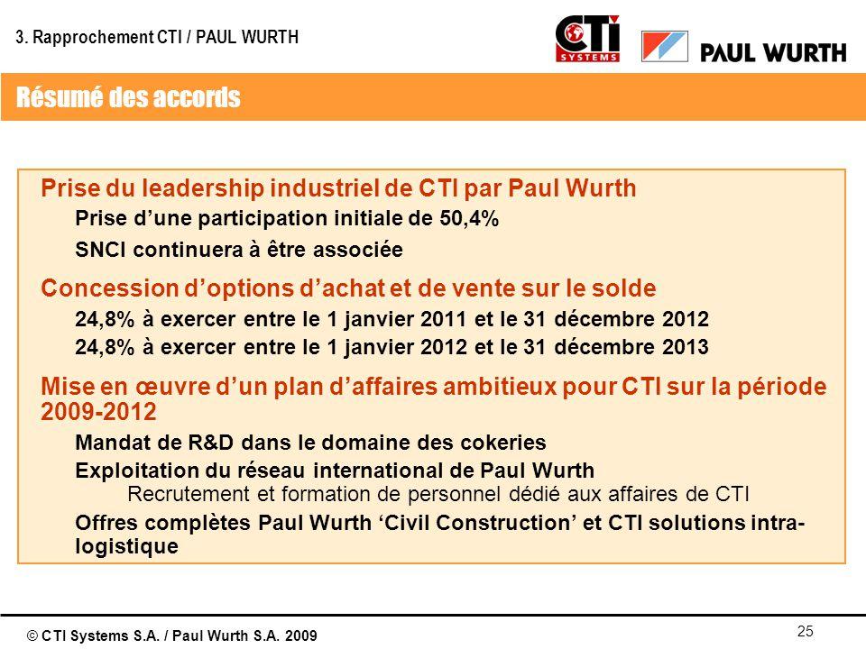 © CTI Systems S.A. / Paul Wurth S.A. 2009 25 Résumé des accords Prise du leadership industriel de CTI par Paul Wurth Prise dune participation initiale