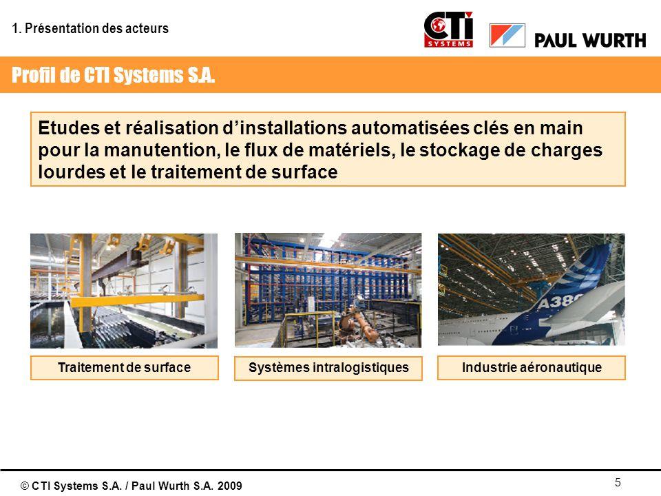 © CTI Systems S.A. / Paul Wurth S.A. 2009 5 Etudes et réalisation dinstallations automatisées clés en main pour la manutention, le flux de matériels,