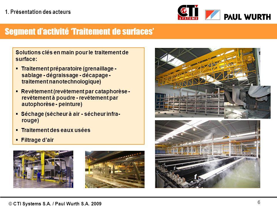 © CTI Systems S.A. / Paul Wurth S.A. 2009 6 Solutions clés en main pour le traitement de surface: Traitement préparatoire (grenaillage - sablage - dég