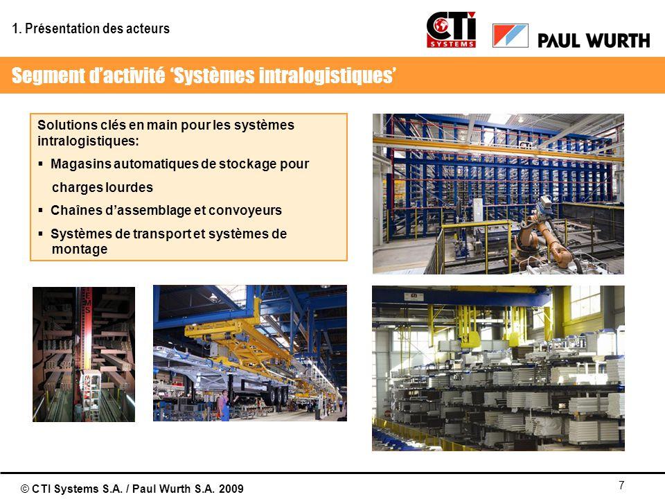 © CTI Systems S.A. / Paul Wurth S.A. 2009 7 Solutions clés en main pour les systèmes intralogistiques: Magasins automatiques de stockage pour charges