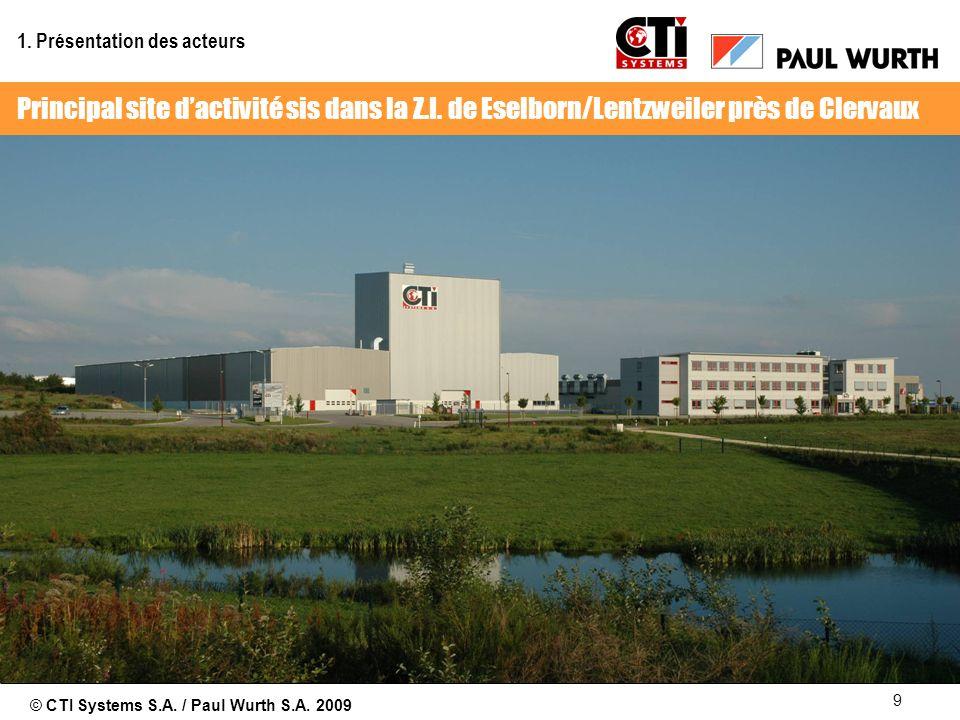 © CTI Systems S.A. / Paul Wurth S.A. 2009 9 Principal site dactivité sis dans la Z.I. de Eselborn/Lentzweiler près de Clervaux 1. Présentation des act