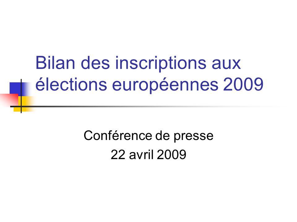 Bilan des inscriptions aux élections européennes 2009 Conférence de presse 22 avril 2009