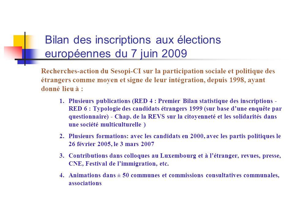 Bilan des inscriptions aux élections européennes du 7 juin 2009