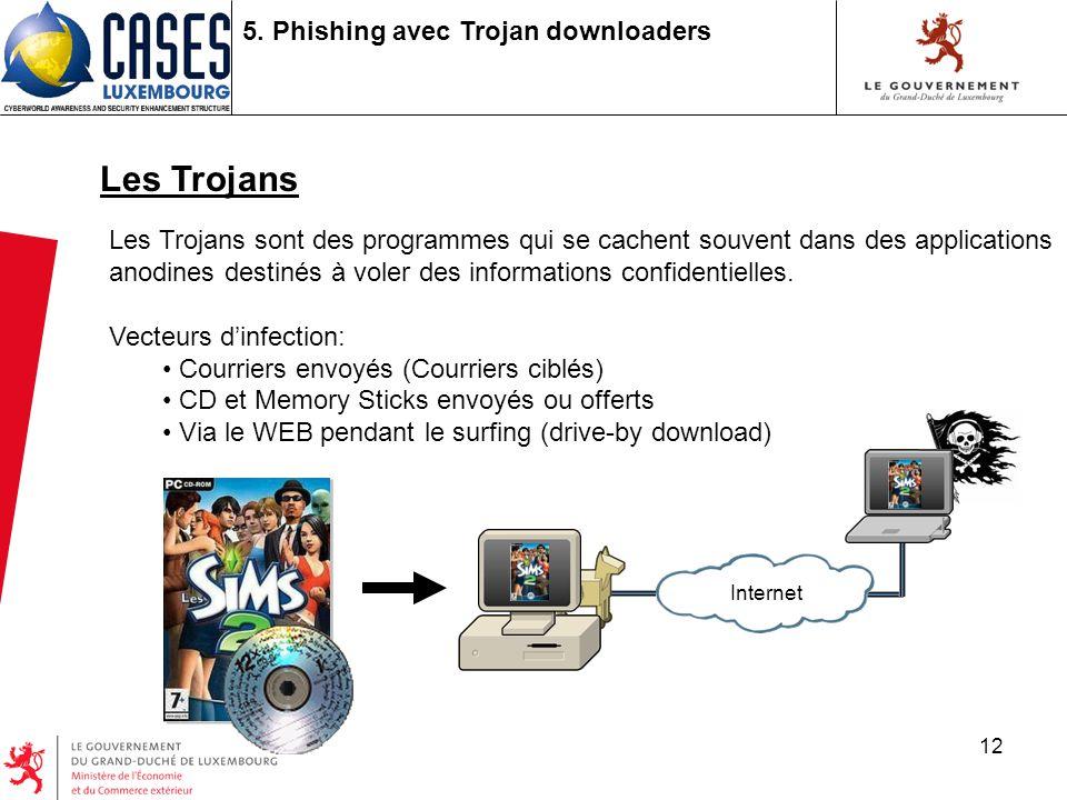 12 5. Phishing avec Trojan downloaders Les Trojans Internet Les Trojans sont des programmes qui se cachent souvent dans des applications anodines dest