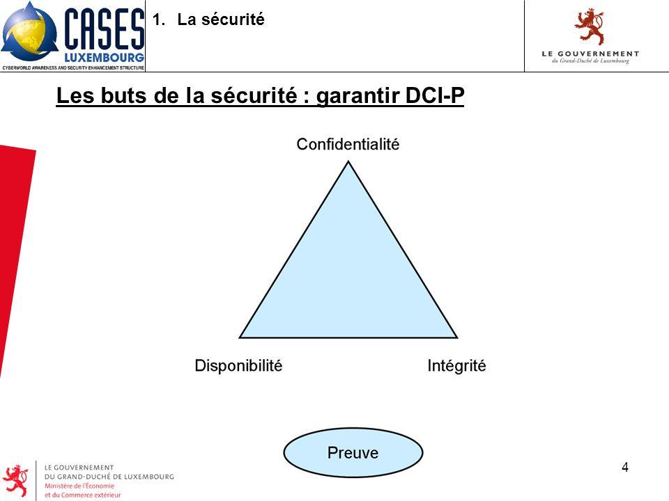 4 1.La sécurité Les buts de la sécurité : garantir DCI-P
