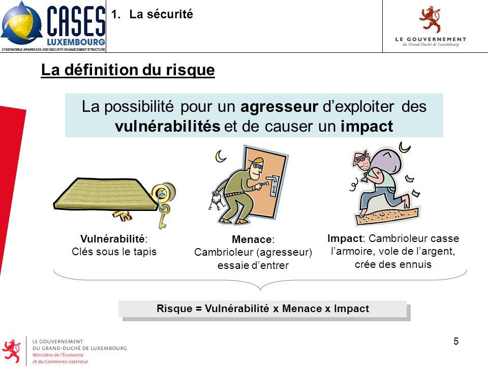 5 La définition du risque La possibilité pour un agresseur dexploiter des vulnérabilités et de causer un impact Vulnérabilité: Clés sous le tapis Mena