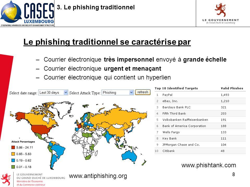 8 3. Le phishing traditionnel Le phishing traditionnel se caractérise par –Courrier électronique très impersonnel envoyé à grande échelle –Courrier él