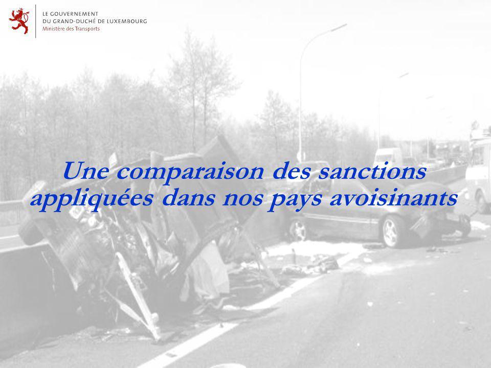 Une comparaison des sanctions appliquées dans nos pays avoisinants