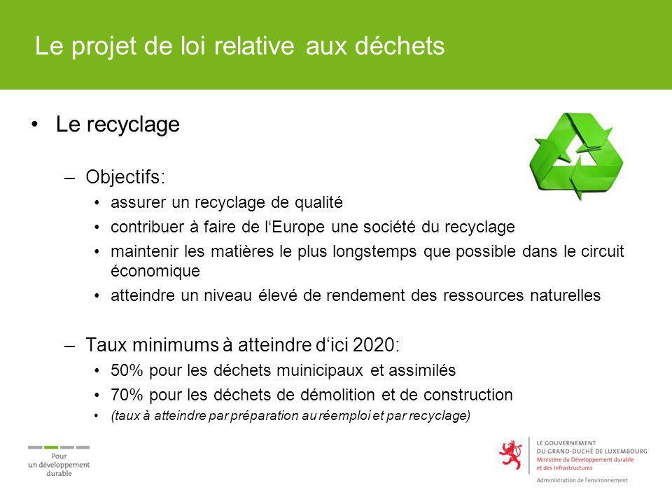 Le projet de loi relative aux déchets Le recyclage –Objectifs: assurer un recyclage de qualité contribuer à faire de lEurope une société du recyclage