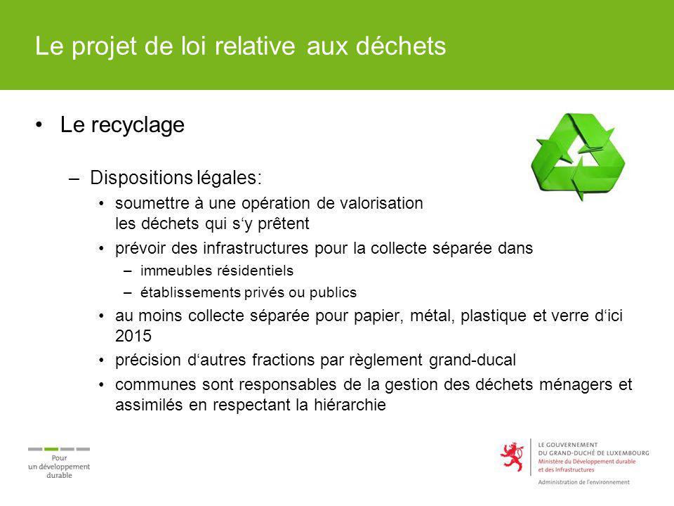 Le projet de loi relative aux déchets Le recyclage –Dispositions légales: soumettre à une opération de valorisation les déchets qui sy prêtent prévoir