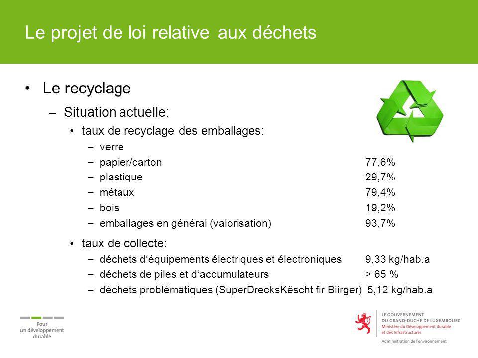 Le projet de loi relative aux déchets Le recyclage –Situation actuelle: taux de recyclage des emballages: –verre 92,2% –papier/carton 77,6% –plastique