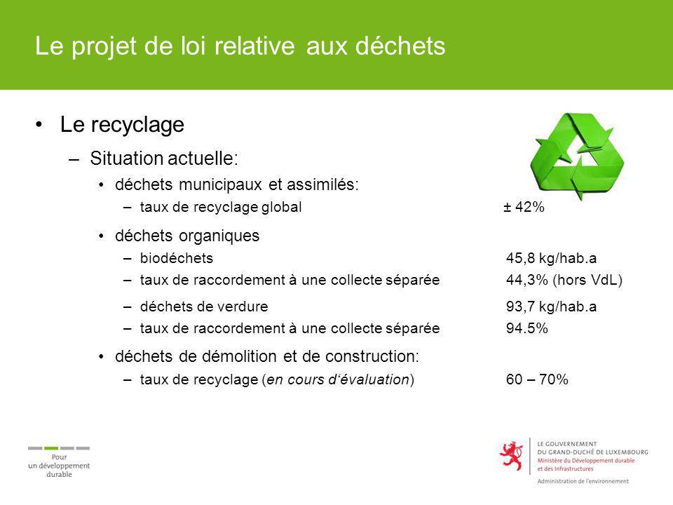 Le projet de loi relative aux déchets Le recyclage –Situation actuelle: déchets municipaux et assimilés: –taux de recyclage global ± 42% déchets organ