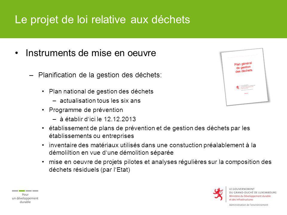 Le projet de loi relative aux déchets Instruments de mise en oeuvre –Planification de la gestion des déchets: Plan national de gestion des déchets –ac