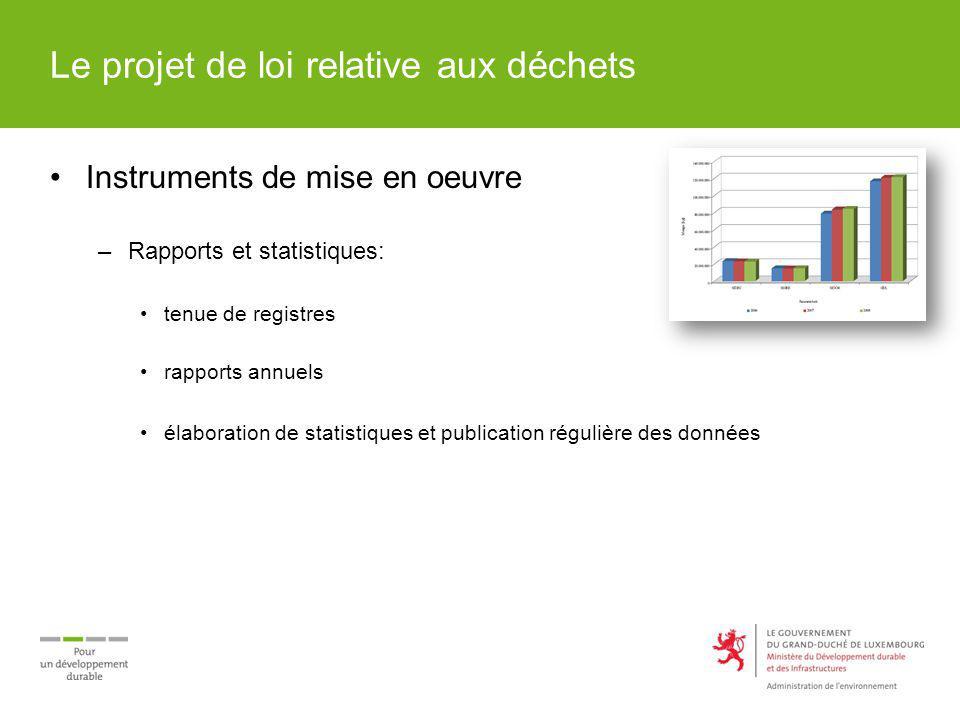 Le projet de loi relative aux déchets Instruments de mise en oeuvre –Rapports et statistiques: tenue de registres rapports annuels élaboration de stat