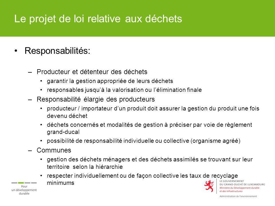 Le projet de loi relative aux déchets Responsabilités: –Producteur et détenteur des déchets garantir la gestion appropriée de leurs déchets responsabl