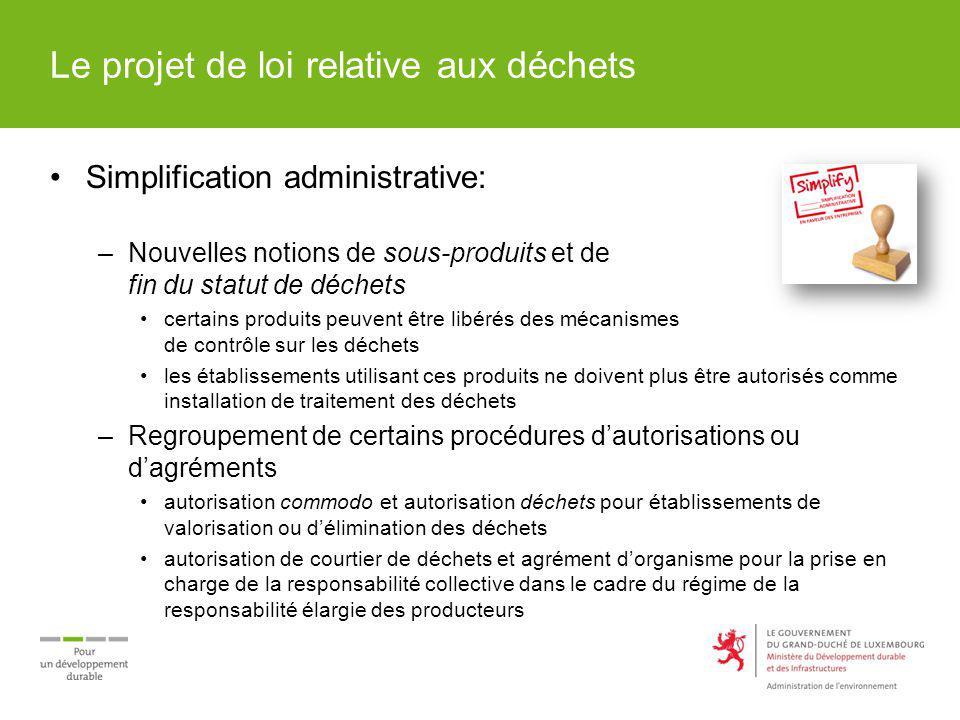Le projet de loi relative aux déchets Simplification administrative: –Nouvelles notions de sous-produits et de fin du statut de déchets certains produ