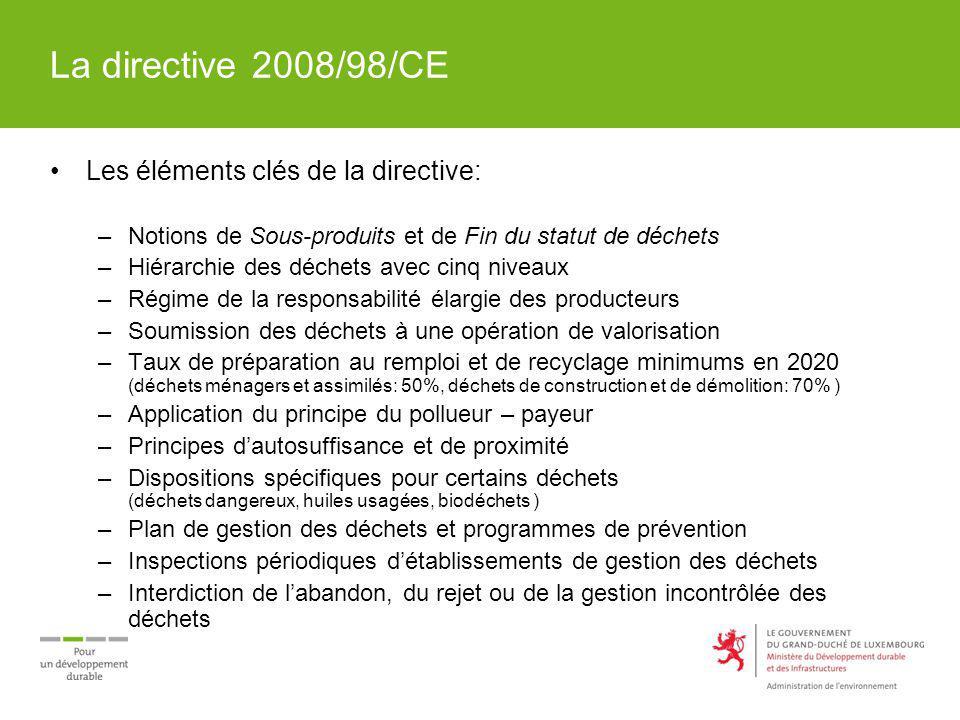 La directive 2008/98/CE Les éléments clés de la directive: –Notions de Sous-produits et de Fin du statut de déchets –Hiérarchie des déchets avec cinq