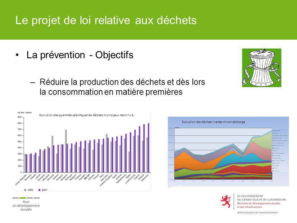 Le projet de loi relative aux déchets La prévention - Objectifs –Réduire la production des déchets et dès lors la consommation en matière premières Ev