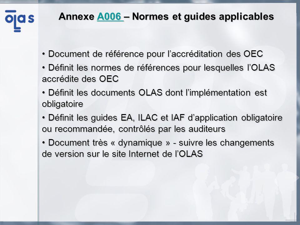 Document de référence pour laccréditation des OECDocument de référence pour laccréditation des OEC Définit les normes de références pour lesquelles lOLAS accrédite des OECDéfinit les normes de références pour lesquelles lOLAS accrédite des OEC Définit les documents OLAS dont limplémentation est obligatoireDéfinit les documents OLAS dont limplémentation est obligatoire Définit les guides EA, ILAC et IAF dapplication obligatoire ou recommandée, contrôlés par les auditeursDéfinit les guides EA, ILAC et IAF dapplication obligatoire ou recommandée, contrôlés par les auditeurs Document très « dynamique » - suivre les changements de version sur le site Internet de lOLASDocument très « dynamique » - suivre les changements de version sur le site Internet de lOLAS AnnexeA006 – Normes et guides applicables Annexe A006 – Normes et guides applicablesA006