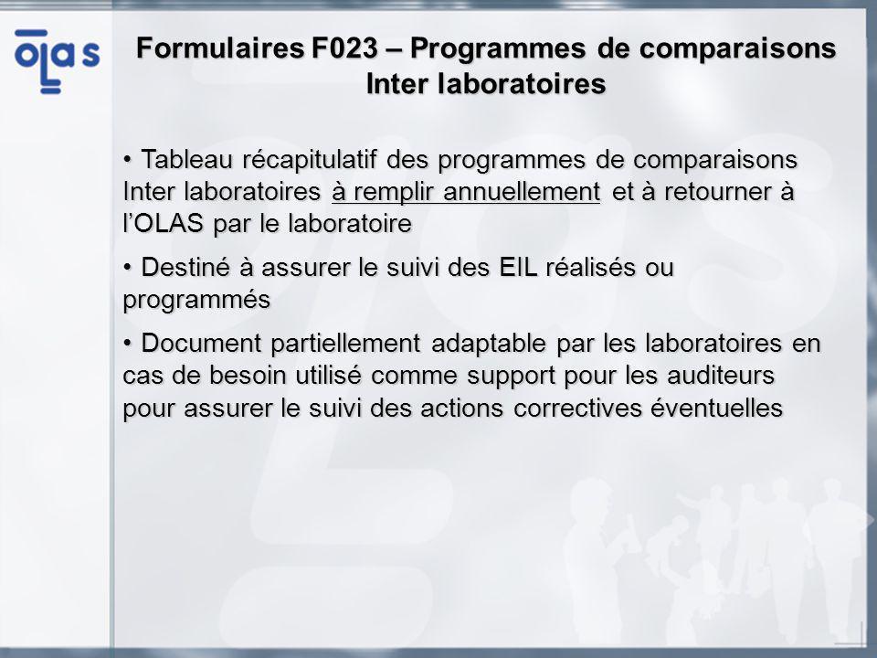 Formulaires F023 – Programmes de comparaisons Inter laboratoires Tableau récapitulatif des programmes de comparaisons Inter laboratoires à remplir annuellement et à retourner à lOLAS par le laboratoireTableau récapitulatif des programmes de comparaisons Inter laboratoires à remplir annuellement et à retourner à lOLAS par le laboratoire Destiné à assurer le suivi des EIL réalisés ou programmésDestiné à assurer le suivi des EIL réalisés ou programmés Document partiellement adaptable par les laboratoires en cas de besoin utilisé comme support pour les auditeurs pour assurer le suivi des actions correctives éventuellesDocument partiellement adaptable par les laboratoires en cas de besoin utilisé comme support pour les auditeurs pour assurer le suivi des actions correctives éventuelles