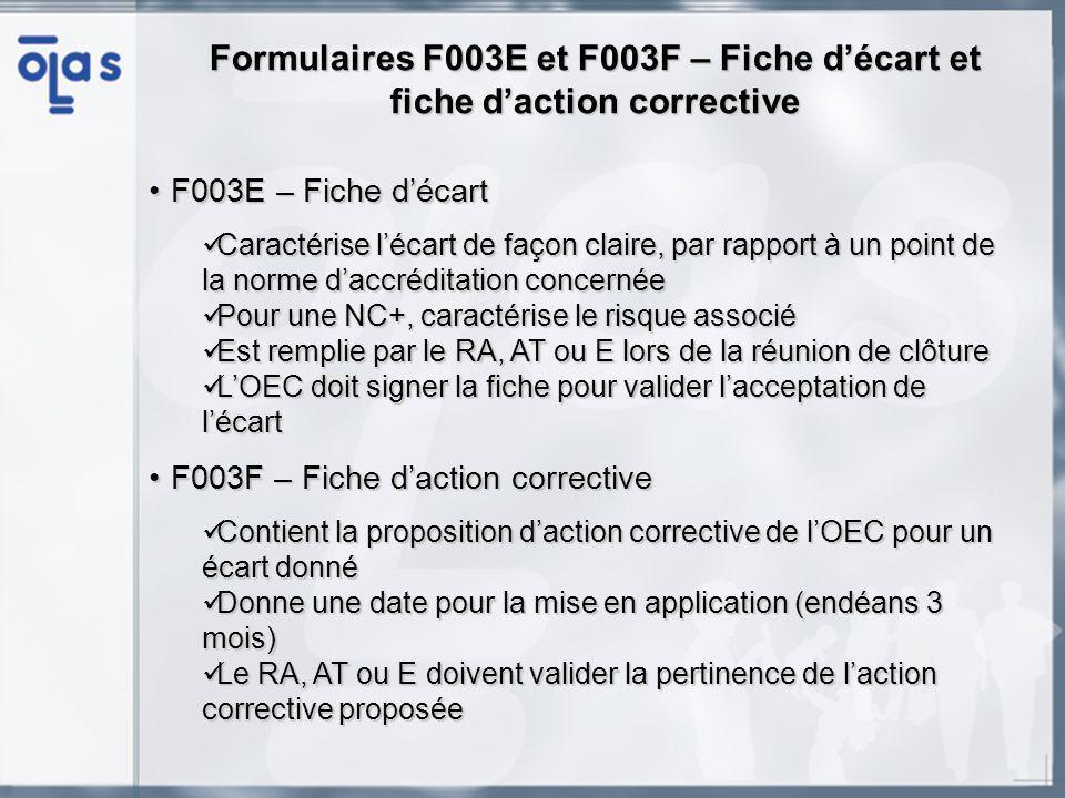Formulaires F003E et F003F – Fiche décart et fiche daction corrective F003E – Fiche décartF003E – Fiche décart Caractérise lécart de façon claire, par rapport à un point de la norme daccréditation concernée Caractérise lécart de façon claire, par rapport à un point de la norme daccréditation concernée Pour une NC+, caractérise le risque associé Pour une NC+, caractérise le risque associé Est remplie par le RA, AT ou E lors de la réunion de clôture Est remplie par le RA, AT ou E lors de la réunion de clôture LOEC doit signer la fiche pour valider lacceptation de lécart LOEC doit signer la fiche pour valider lacceptation de lécart F003F – Fiche daction correctiveF003F – Fiche daction corrective Contient la proposition daction corrective de lOEC pour un écart donné Contient la proposition daction corrective de lOEC pour un écart donné Donne une date pour la mise en application (endéans 3 mois) Donne une date pour la mise en application (endéans 3 mois) Le RA, AT ou E doivent valider la pertinence de laction corrective proposée Le RA, AT ou E doivent valider la pertinence de laction corrective proposée