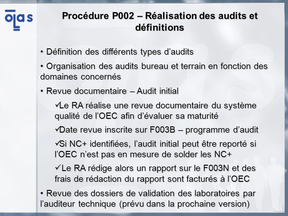Procédure P002 – Réalisation des audits et définitions Audits de suivi sur le terrain – Ajout dune définition dans la procédure (idem pour audit bureau)Audits de suivi sur le terrain – Ajout dune définition dans la procédure (idem pour audit bureau) Obligatoires pour tous les domaines daccréditation (si applicables) et tous les types daudits (O, S, E, P) Obligatoires pour tous les domaines daccréditation (si applicables) et tous les types daudits (O, S, E, P) Délai max 6 mois après laudit bureau Délai max 6 mois après laudit bureau Pour certification SMQ, auditeur technique seulement pour codes EA critiques (n° 2, 3, 10, 11, 12, 13)Pour certification SMQ, auditeur technique seulement pour codes EA critiques (n° 2, 3, 10, 11, 12, 13) Pour certification SME, 1 auditeur technique ou 1 expert formé à la norme ISO 14001Pour certification SME, 1 auditeur technique ou 1 expert formé à la norme ISO 14001 Clôture des NC+ endéans 3 mois avant présentation du dossier au CA.