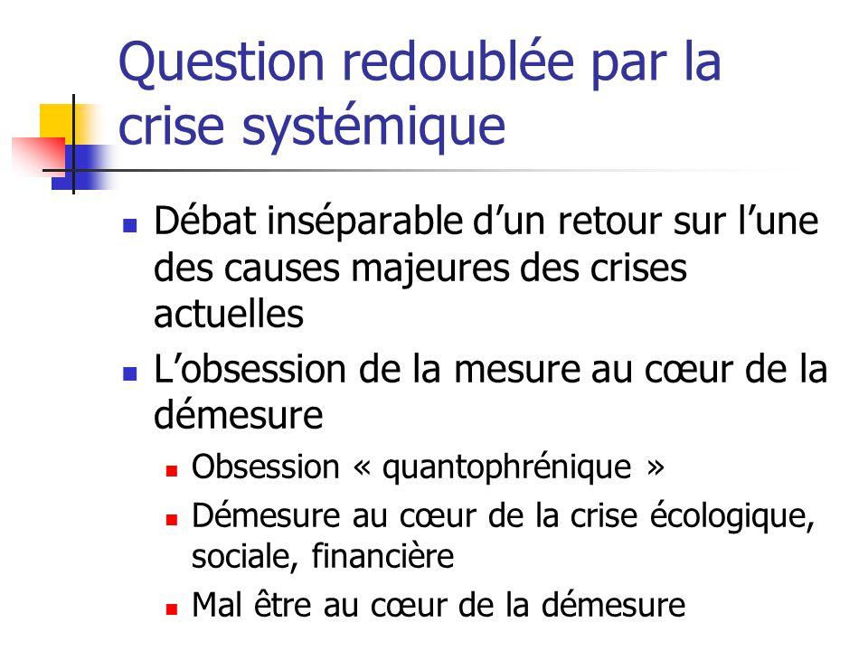 Un schéma pour résumer… Pol publiques de mieux être Nvx indicateurs monnaie civique Qualité démocratique