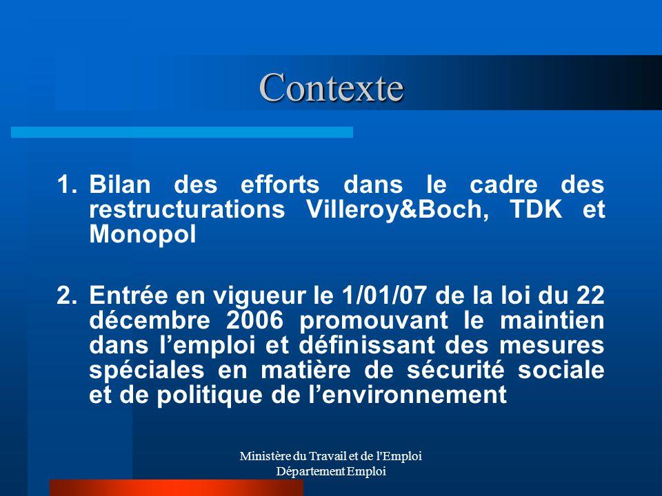 Ministère du Travail et de l'Emploi Département Emploi Contexte 1.Bilan des efforts dans le cadre des restructurations Villeroy&Boch, TDK et Monopol 2