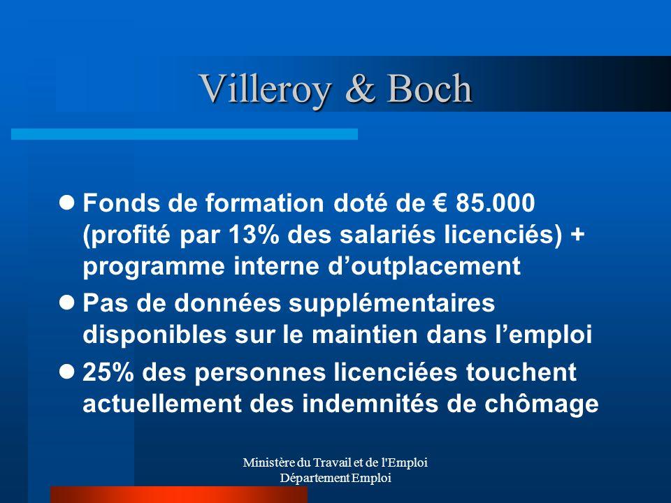 Ministère du Travail et de l'Emploi Département Emploi Villeroy & Boch Fonds de formation doté de 85.000 (profité par 13% des salariés licenciés) + pr
